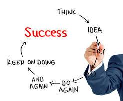 Các yếu tố giúp công ty bạn thành công